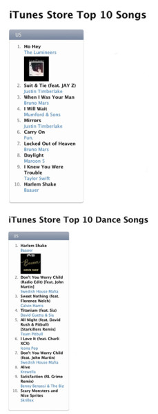 "Baauer's ""Harlem Shake"" Climbs The iTunes Charts"