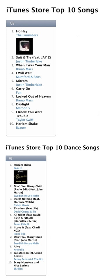 "Baauer's ""Harlem Shake"" Climbs The iTunes Charts"