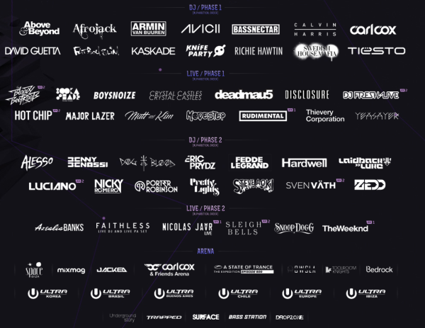 Phase 3 of Ultra Music Festival Has Been Announced