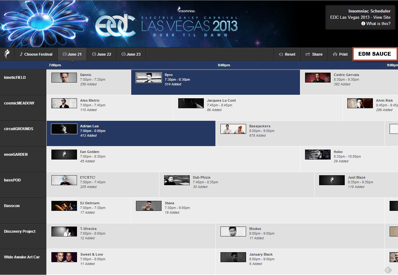EDC Scheduler
