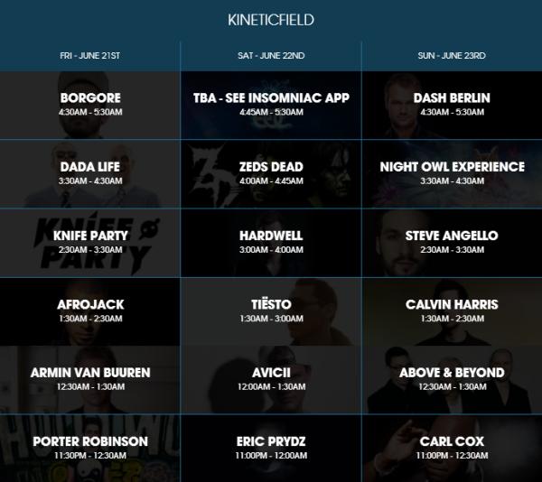 KineticField1