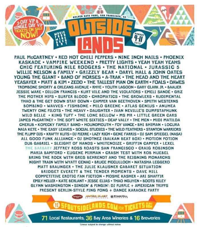 OL lineup