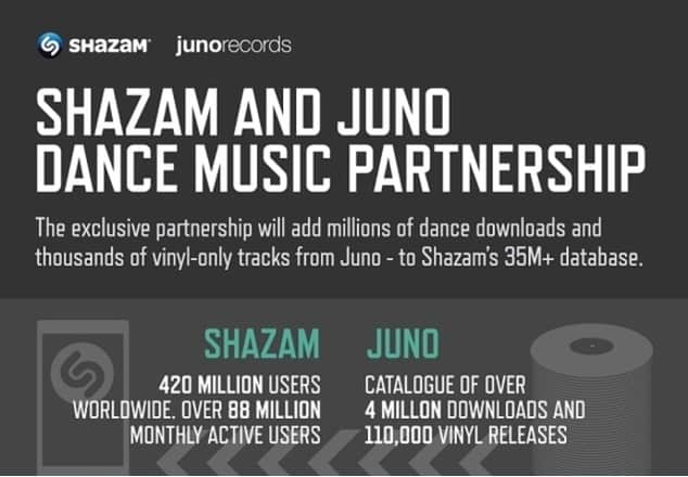 Juno Records. 61, likes · talking about this. Welcome to Juno Records, the world's largest online dance music and DJ & studio equipment store.