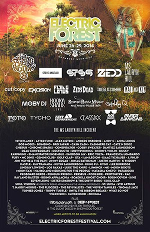 Forest Phase 3