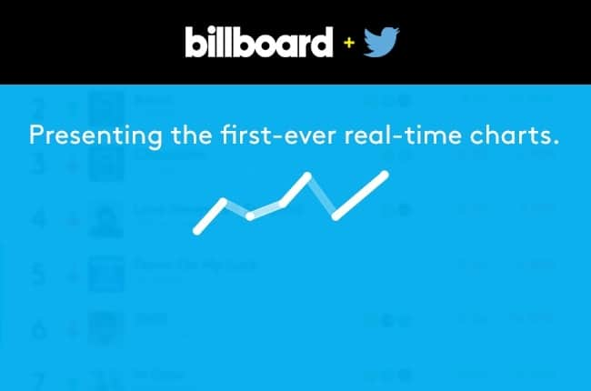 Billboard and Twitter Real-Time Charts Is Now Live