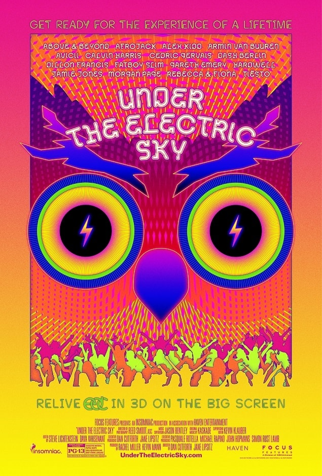 Under The Electric Sky Movie Poster