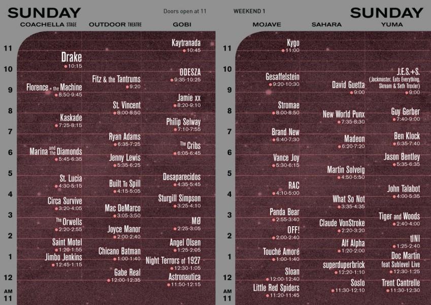 Coachella Weekend 1 Sunday